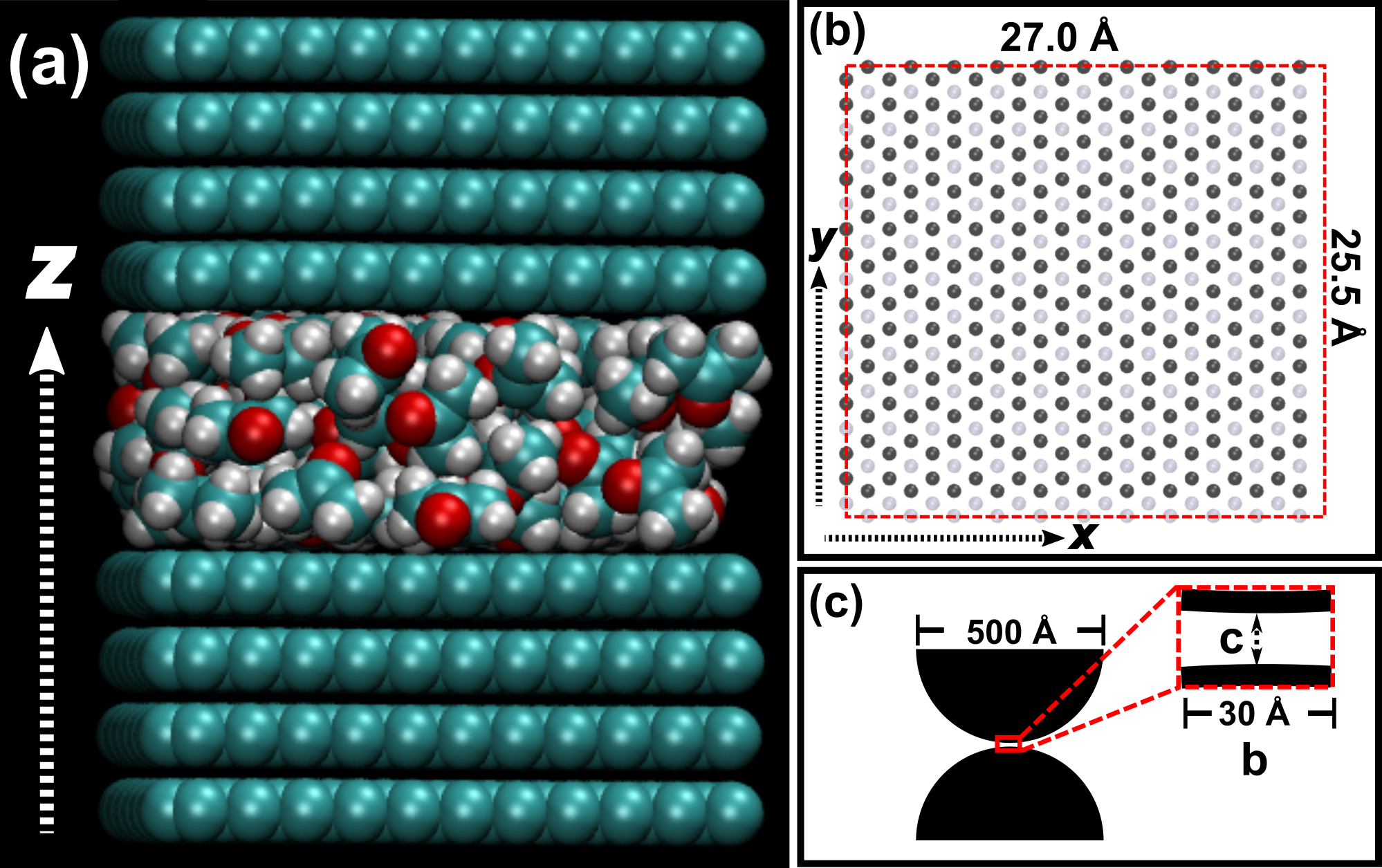Enhanced ordering reduces electric susceptibility of liquids confined to graphene slit pores